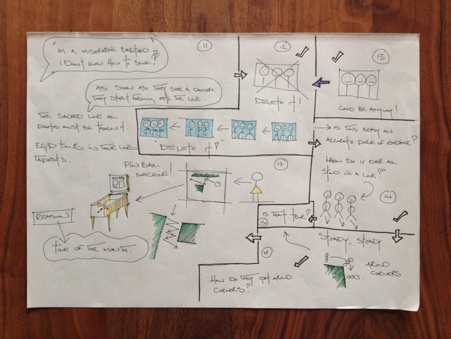 Mind Mapping - Selfie Story Board 01